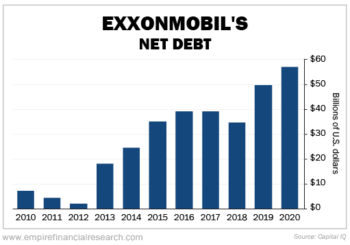 ExxonMobil Chevron Merger